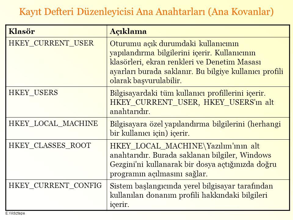 E.Yıldıztepe Kayıt Defteri Düzenleyicisi Ana Anahtarları (Ana Kovanlar) KlasörAçıklama HKEY_CURRENT_USER Oturumu açık durumdaki kullanıcının yapılandırma bilgilerini içerir.