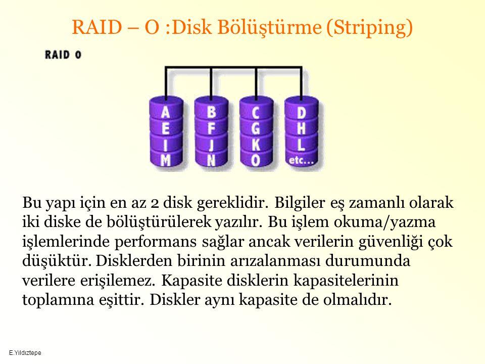E.Yıldıztepe RAID – O :Disk Bölüştürme (Striping) Bu yapı için en az 2 disk gereklidir.