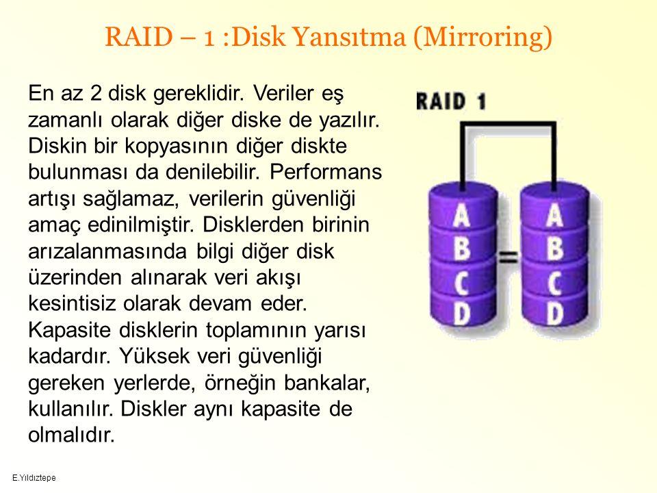 E.Yıldıztepe RAID – 1 :Disk Yansıtma (Mirroring) En az 2 disk gereklidir.