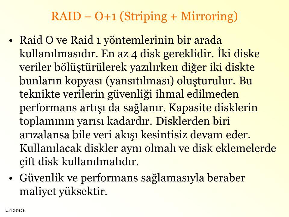 E.Yıldıztepe RAID – O+1 (Striping + Mirroring) Raid O ve Raid 1 yöntemlerinin bir arada kullanılmasıdır.