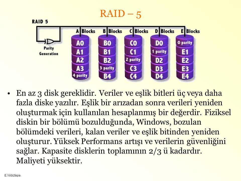 E.Yıldıztepe RAID – 5 En az 3 disk gereklidir.