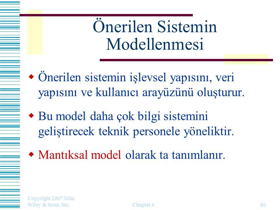 Copyright 2007 John Wiley & Sons, Inc. Chapter 480 Önerilen Sistemin Modellenmesi  Önerilen sistemin işlevsel yapısını, veri yapısını ve kullanıcı ar