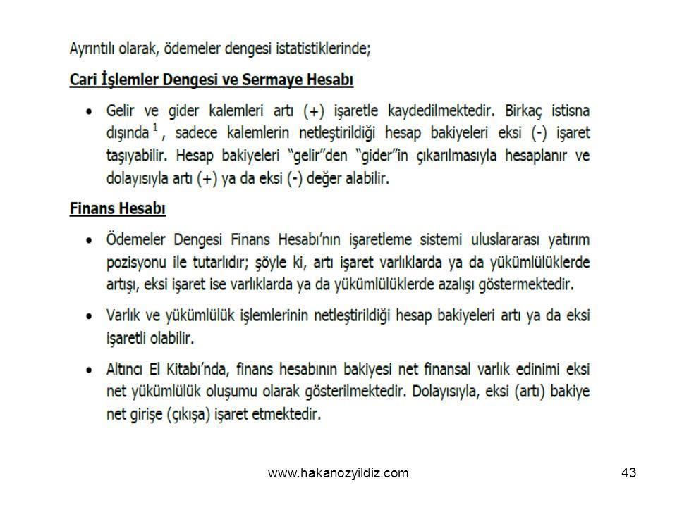 www.hakanozyildiz.com43