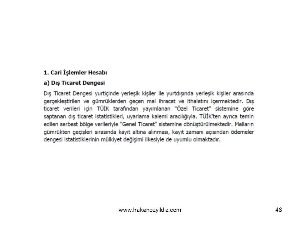 www.hakanozyildiz.com49