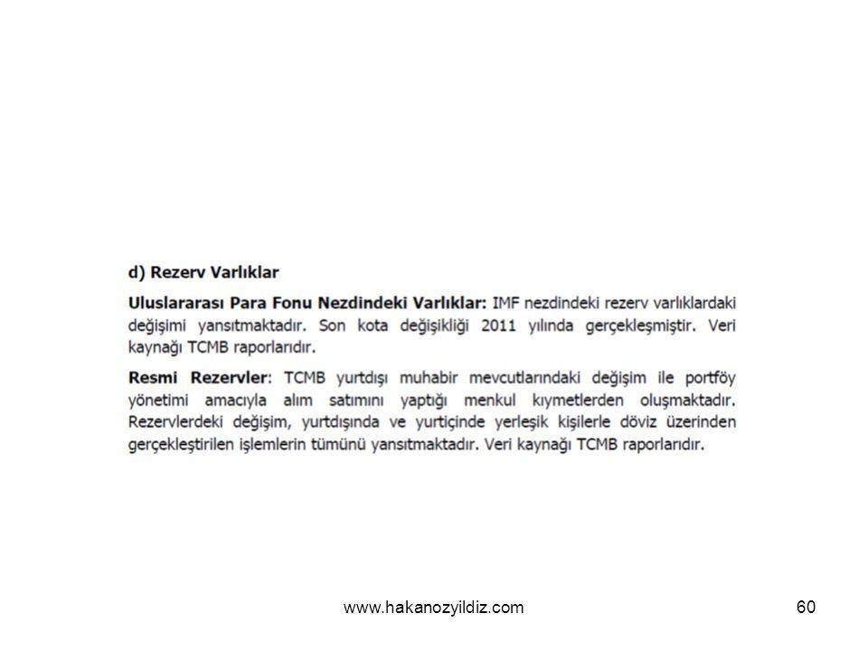 www.hakanozyildiz.com60