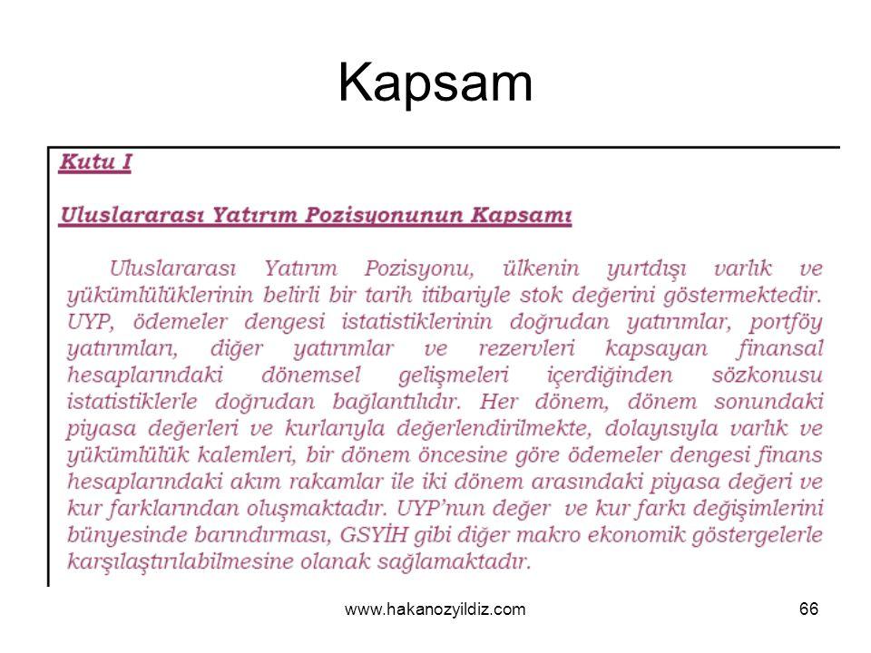 66 Kapsam www.hakanozyildiz.com