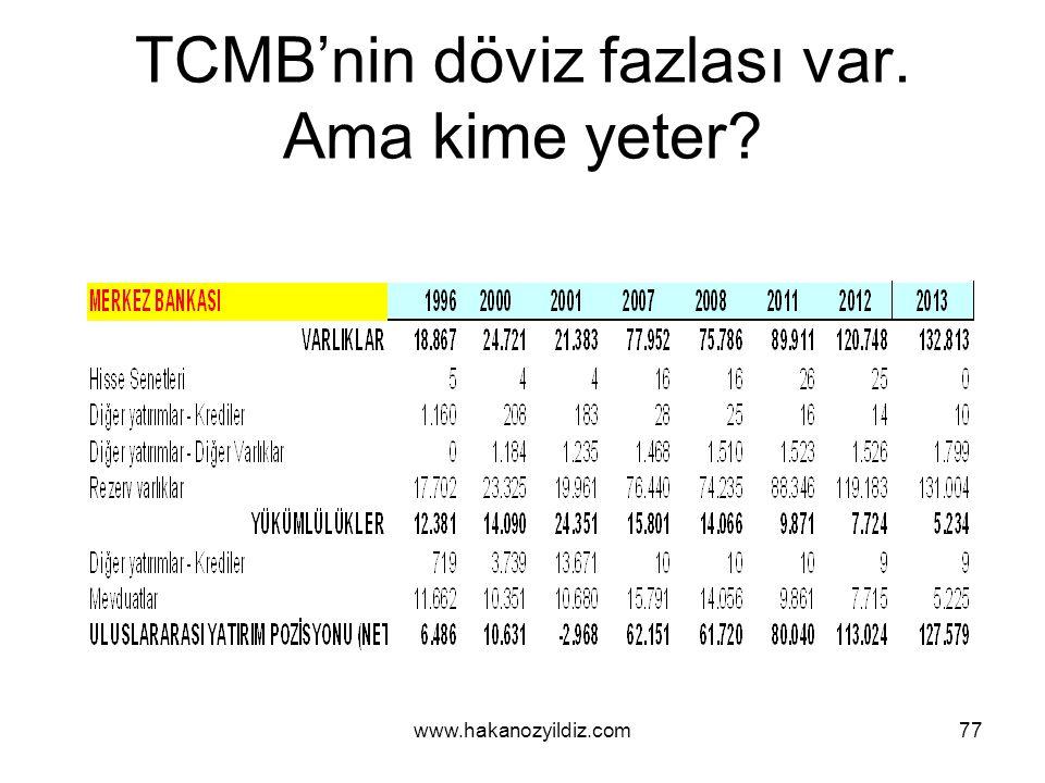 TCMB'nin döviz fazlası var. Ama kime yeter www.hakanozyildiz.com77