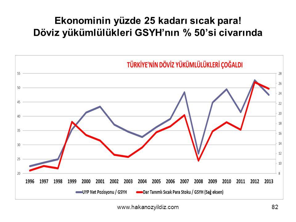 Bizim borsadaki, tahvillerdeki yüksek getiriler onların emeklilerine yarıyor www.hakanozyildiz.com83