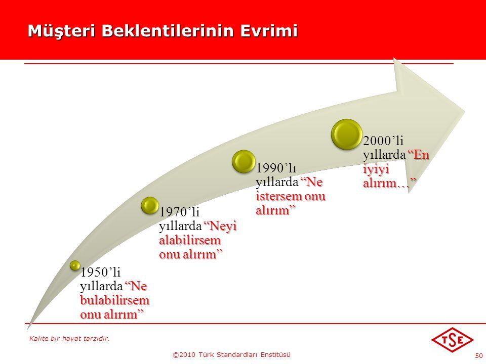 """Kalite bir hayat tarzıdır. ©2010 Türk Standardları Enstitüsü 50 Müşteri Beklentilerinin Evrimi Müşteri Beklentilerinin Evrimi """"Ne bulabilirsem onu alı"""