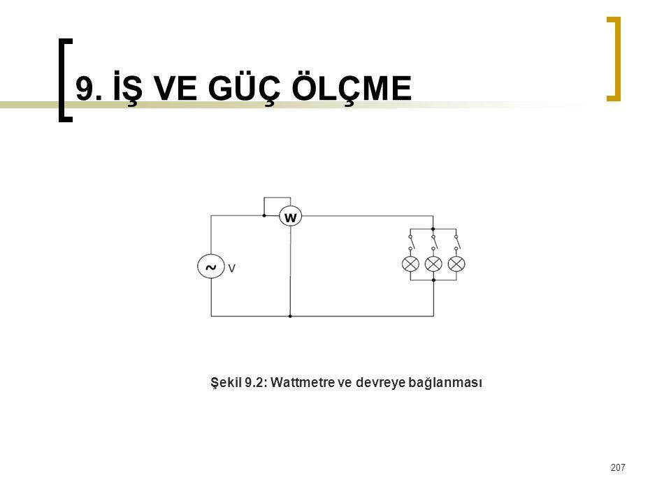 207 9. İŞ VE GÜÇ ÖLÇME Şekil 9.2: Wattmetre ve devreye bağlanması