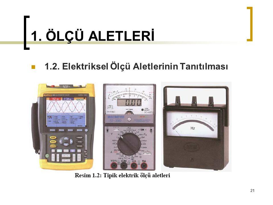 21 1. ÖLÇÜ ALETLERİ 1.2. Elektriksel Ölçü Aletlerinin Tanıtılması 21