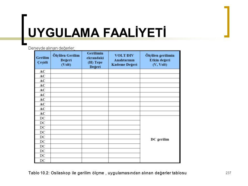 237 UYGULAMA FAALİYETİ Deneyde alınan değerler: Tablo 10.2: Osilaskop ile gerilim ölçme, uygulamasından alınan değerler tablosu