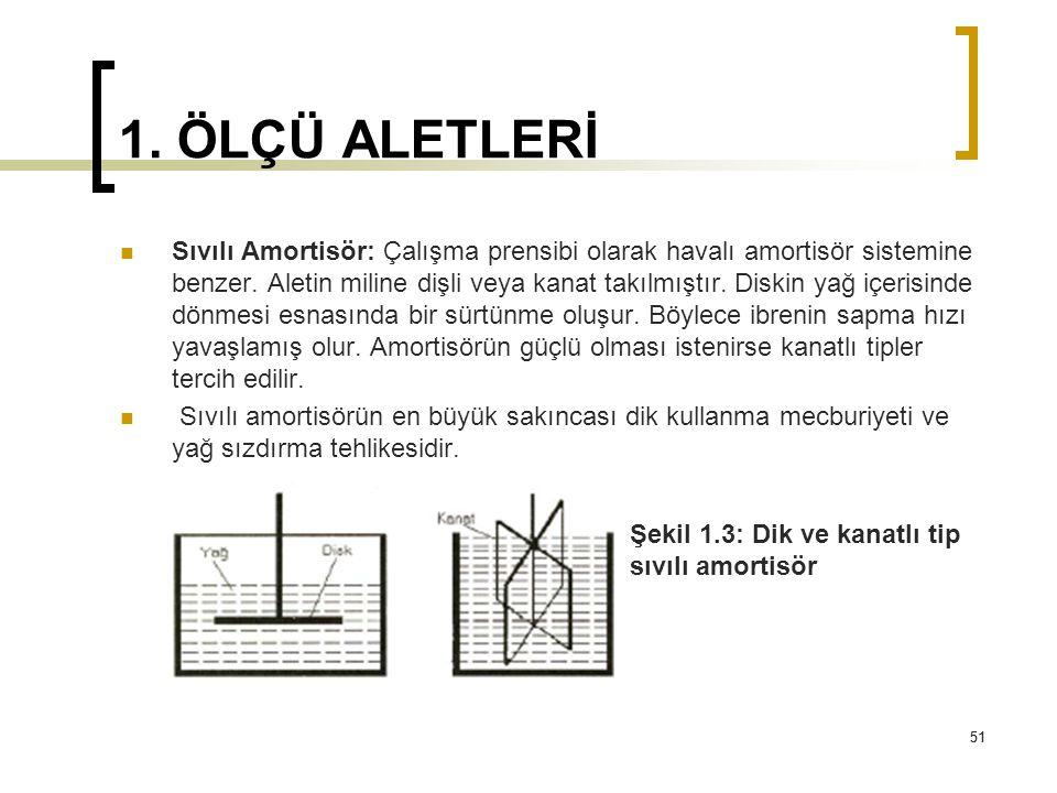 51 1. ÖLÇÜ ALETLERİ 51 Sıvılı Amortisör: Çalışma prensibi olarak havalı amortisör sistemine benzer. Aletin miline dişli veya kanat takılmıştır. Diskin