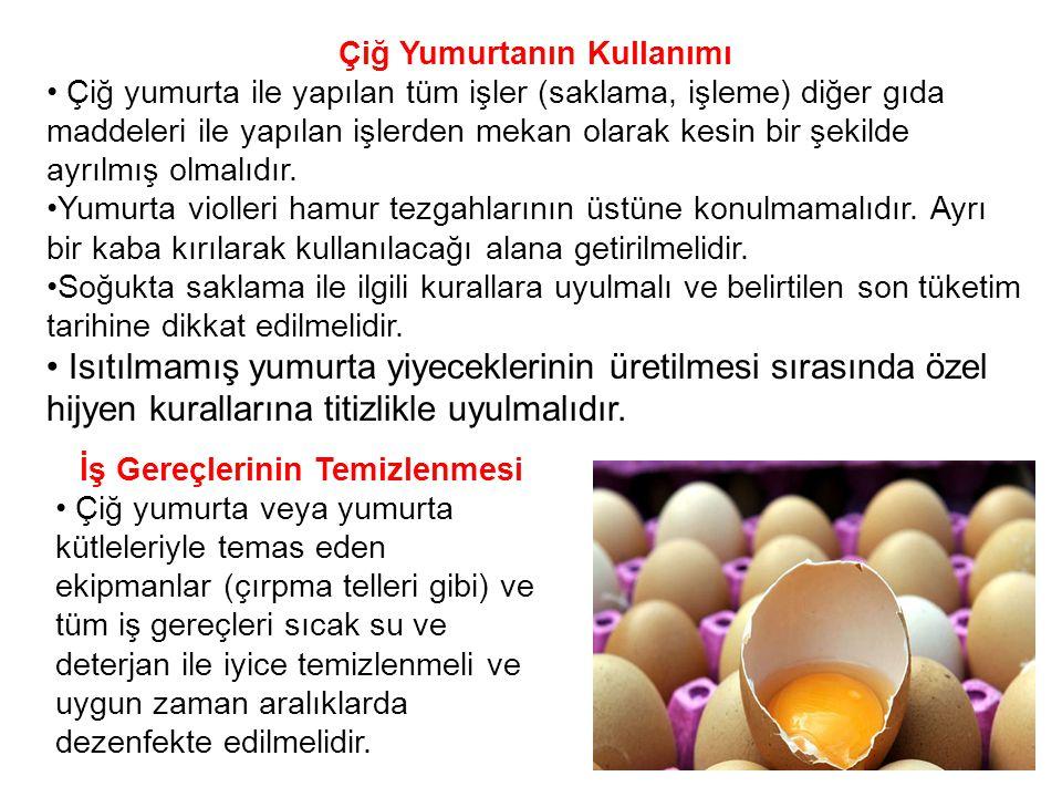 Çiğ Yumurtanın Kullanımı Çiğ yumurta ile yapılan tüm işler (saklama, işleme) diğer gıda maddeleri ile yapılan işlerden mekan olarak kesin bir şekilde