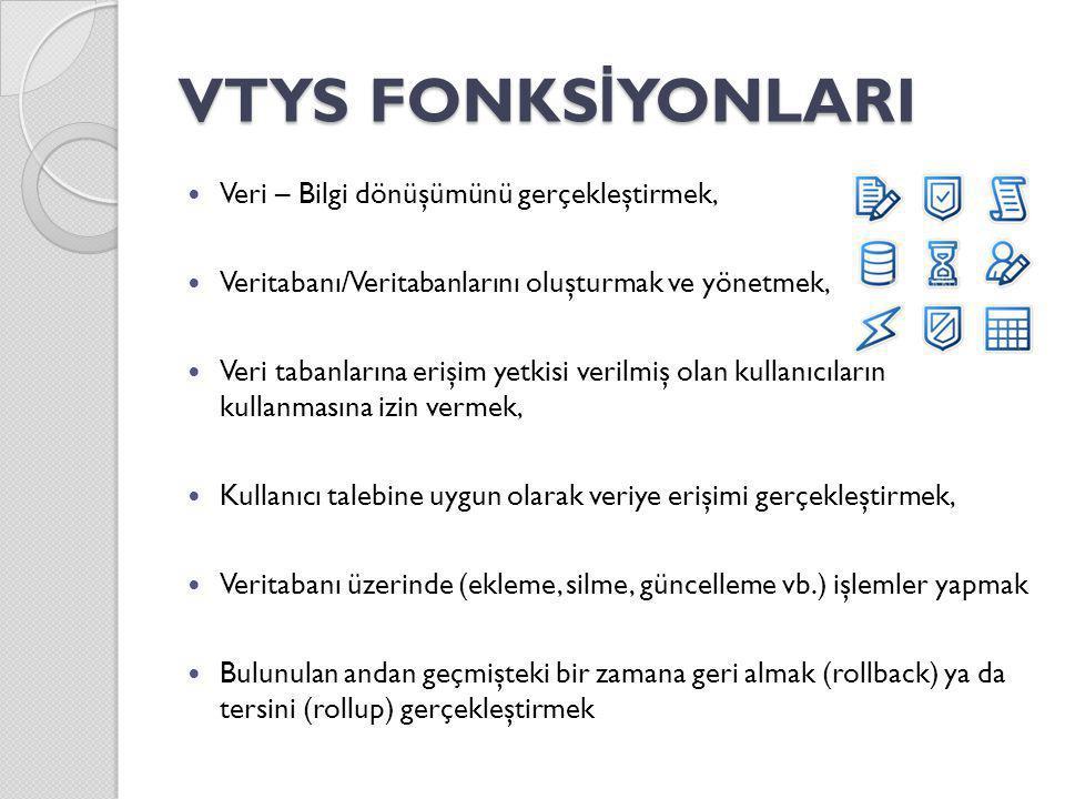 VTYS FONKS İ YONLARI Veri – Bilgi dönüşümünü gerçekleştirmek, Veritabanı/Veritabanlarını oluşturmak ve yönetmek, Veri tabanlarına erişim yetkisi veril
