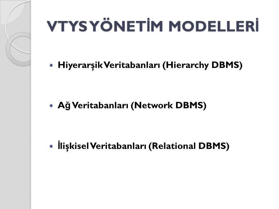 VTYS YÖNET İ M MODELLER İ Hiyerarşik Veritabanları (Hierarchy DBMS) A ğ Veritabanları (Network DBMS) İ lişkisel Veritabanları (Relational DBMS)