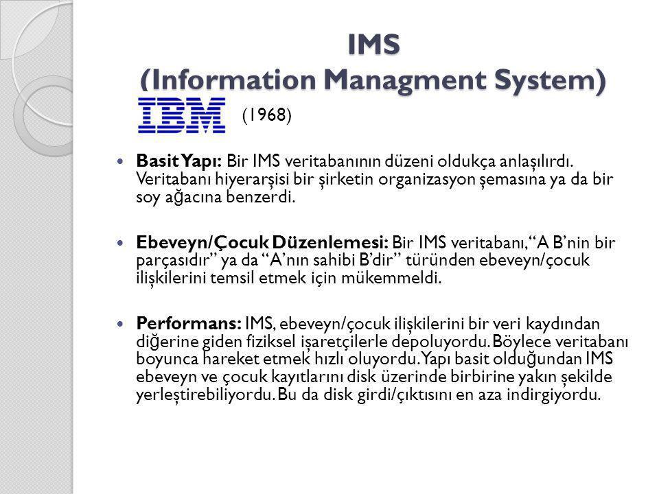 IMS (Information Managment System) (1968) Basit Yapı: Bir IMS veritabanının düzeni oldukça anlaşılırdı. Veritabanı hiyerarşisi bir şirketin organizasy