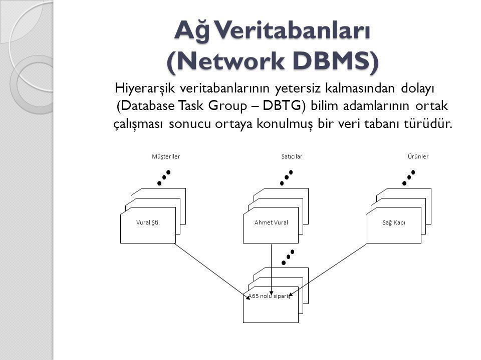 A ğ Veritabanları (Network DBMS) Hiyerarşik veritabanlarının yetersiz kalmasından dolayı (Database Task Group – DBTG) bilim adamlarının ortak çalışmas