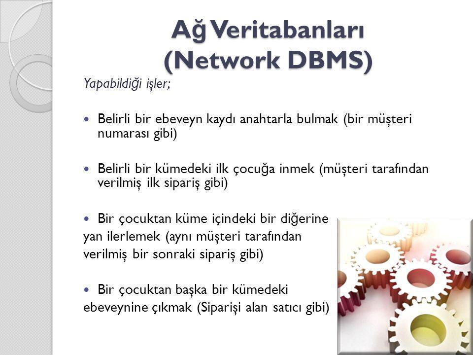 A ğ Veritabanları (Network DBMS) Yapabildi ğ i işler; Belirli bir ebeveyn kaydı anahtarla bulmak (bir müşteri numarası gibi) Belirli bir kümedeki ilk