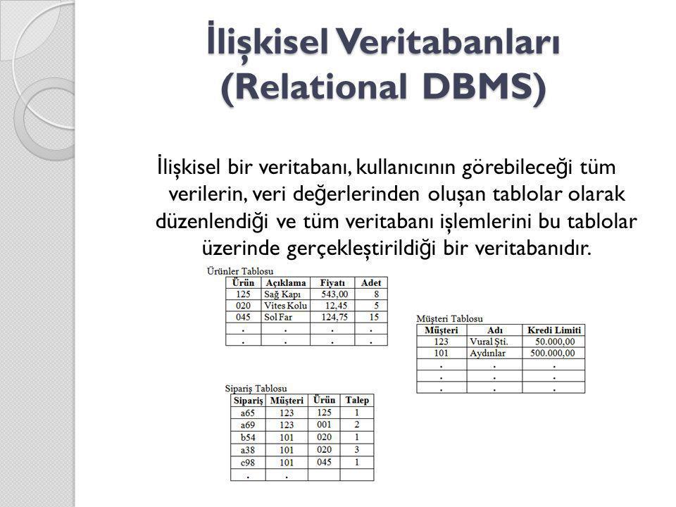 İ lişkisel Veritabanları (Relational DBMS) İ lişkisel bir veritabanı, kullanıcının görebilece ğ i tüm verilerin, veri de ğ erlerinden oluşan tablolar