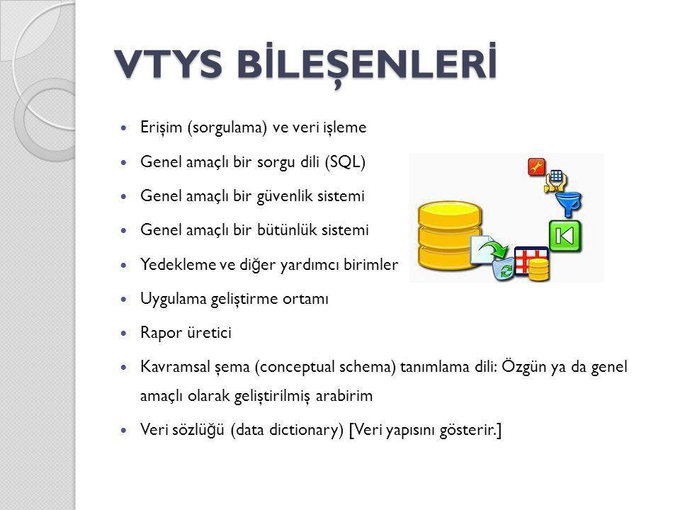 VTYS B İ LEŞENLER İ Erişim (sorgulama) ve veri işleme Genel amaçlı bir sorgu dili (SQL) Genel amaçlı bir güvenlik sistemi Genel amaçlı bir bütünlük si