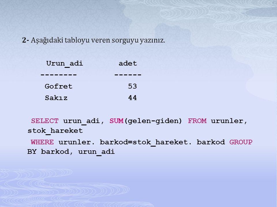 2- Aşağıdaki tabloyu veren sorguyu yazınız. Urun_adi adet -------- ------ Gofret 53 Sakız 44 SELECT urun_adi, SUM(gelen-giden) FROM urunler, stok_hare