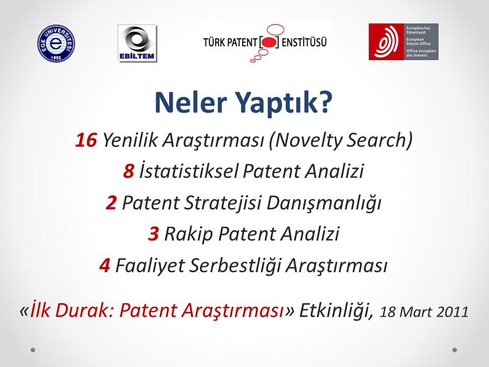 Neler Yaptık? 16 Yenilik Araştırması (Novelty Search) 8 İstatistiksel Patent Analizi 2 Patent Stratejisi Danışmanlığı 3 Rakip Patent Analizi 4 Faaliye