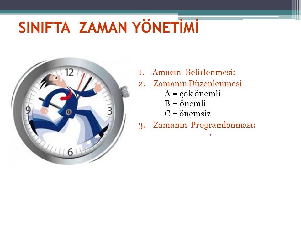SINIFTA ZAMAN YÖNETİMİ 1. Amacın Belirlenmesi: 2. Zamanın Düzenlenmesi A = çok önemli B = önemli C = önemsiz 3. Zamanın Programlanması: