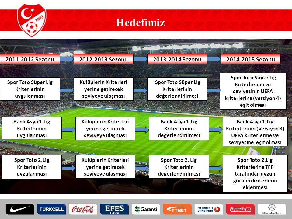 Spor Toto Süper Lig Kriterlerinin uygulanması 2011-2012 Sezonu2012-2013 Sezonu2013-2014 Sezonu2014-2015 Sezonu Kulüplerin Kriterleri yerine getirecek