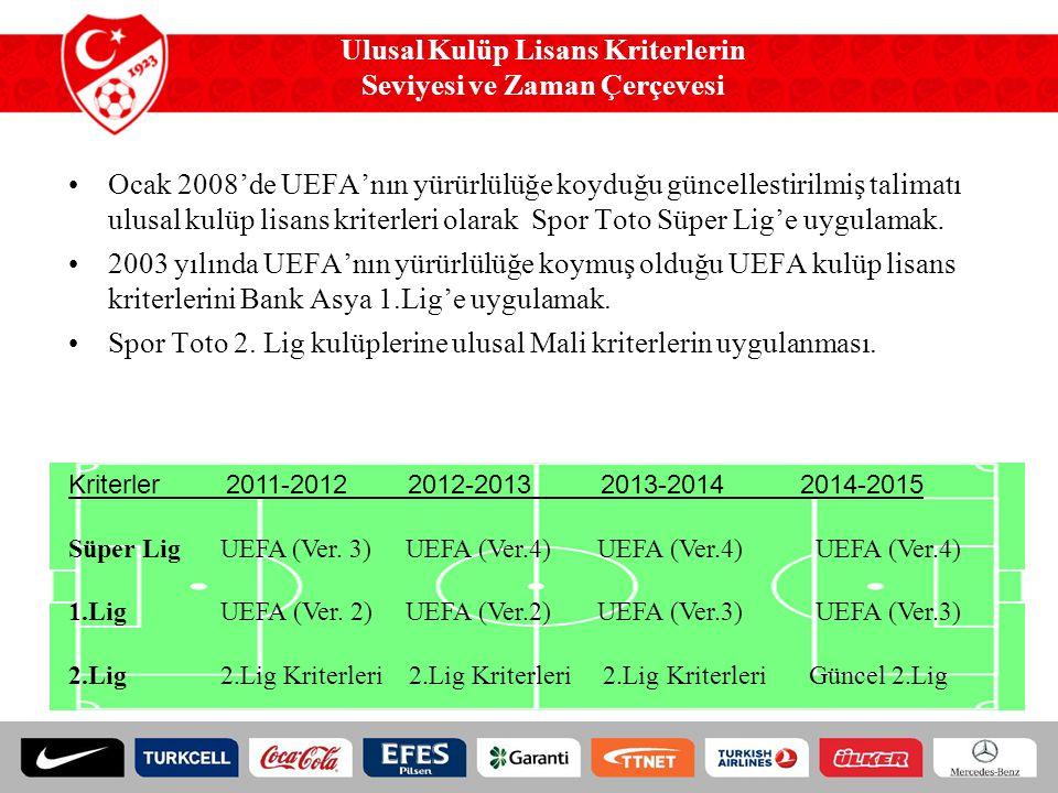 Ulusal Kulüp Lisans Kriterlerin Seviyesi ve Zaman Çerçevesi Ocak 2008'de UEFA'nın yürürlülüğe koyduğu güncellestirilmiş talimatı ulusal kulüp lisans k
