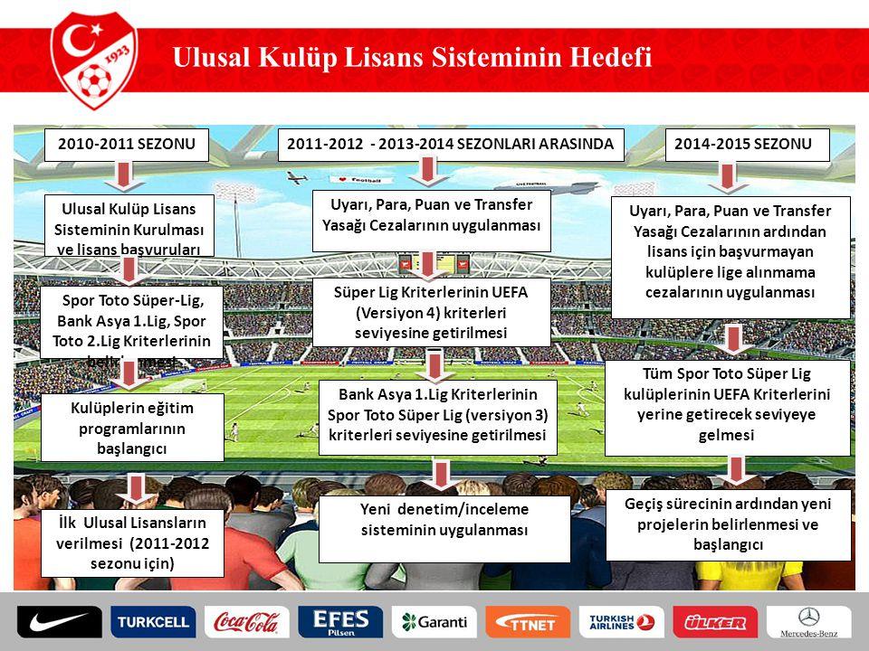 2010-2011 SEZONU2011-2012 - 2013-2014 SEZONLARI ARASINDA2014-2015 SEZONU Ulusal Kulüp Lisans Sisteminin Kurulması ve lisans başvuruları Spor Toto Süpe