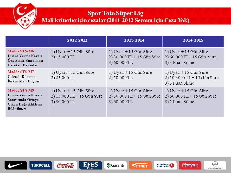 Spor Toto Süper Lig Mali kriterler için cezalar (2011-2012 Sezonu için Ceza Yok) 2012-20132013-20142014-2015 Madde STS-M6 Lisans Verme Kararı Öncesind