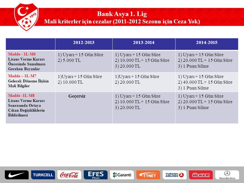 Bank Asya 1. Lig Mali kriterler için cezalar (2011-2012 Sezonu için Ceza Yok) 2012-20132013-20142014-2015 Madde - 1L-M6 Lisans Verme Kararı Öncesinde