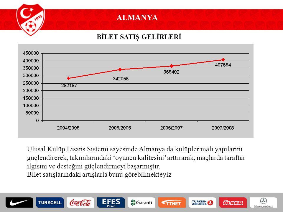 ALMANYA BİLET SATIŞ GELİRLERİ Ulusal Kulüp Lisans Sistemi sayesinde Almanya da kulüpler mali yapılarını güçlendirerek, takımlarındaki 'oyuncu kalitesi