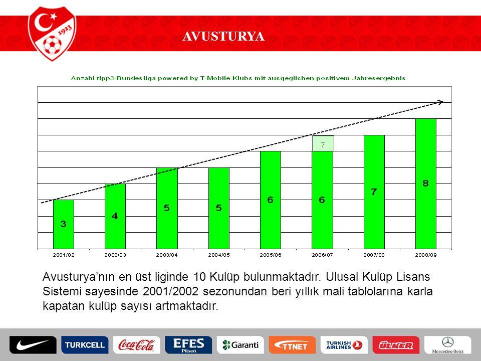 AVUSTURYA Avusturya'nın en üst liginde 10 Kulüp bulunmaktadır. Ulusal Kulüp Lisans Sistemi sayesinde 2001/2002 sezonundan beri yıllık mali tablolarına