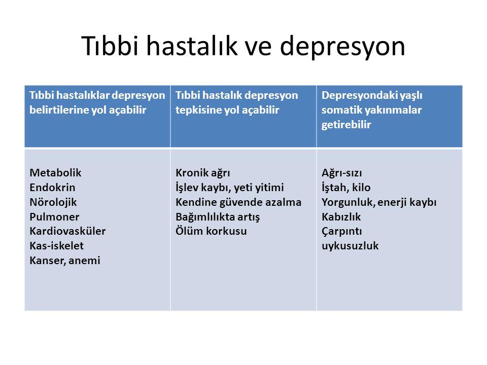 Tıbbi hastalık ve depresyon Tıbbi hastalıklar depresyon belirtilerine yol açabilir Tıbbi hastalık depresyon tepkisine yol açabilir Depresyondaki yaşlı