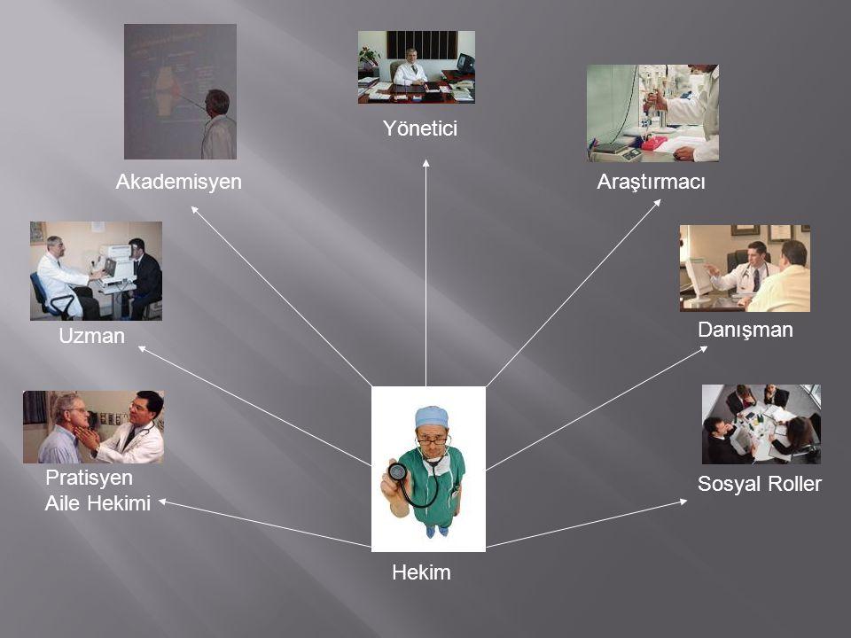 Hekim Pratisyen Aile Hekimi Uzman Akademisyen Yönetici Araştırmacı Danışman Sosyal Roller