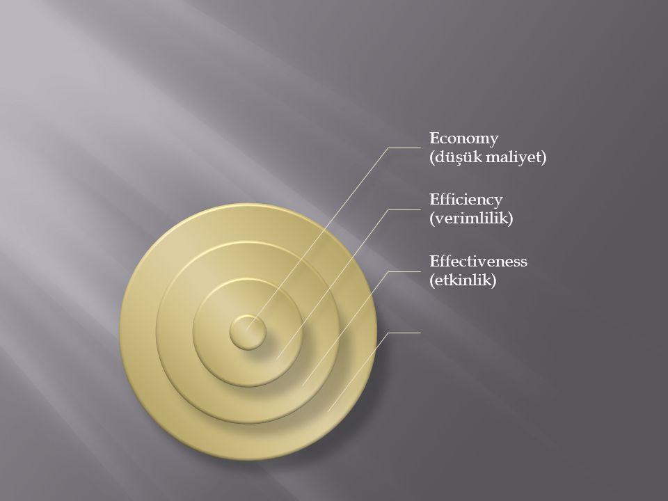 E conomy (düşük maliyet) E fficiency (verimlilik) E ffectiveness (etkinlik)