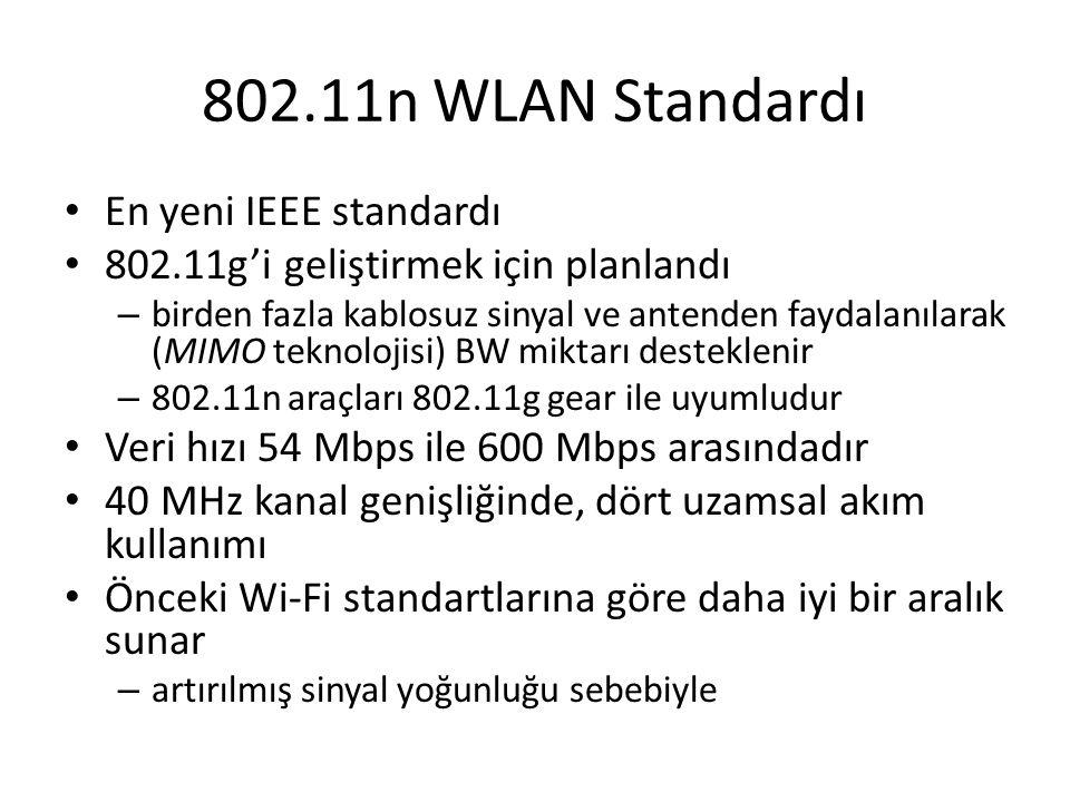 802.11n WLAN Standardı En yeni IEEE standardı 802.11g'i geliştirmek için planlandı – birden fazla kablosuz sinyal ve antenden faydalanılarak (MIMO tek