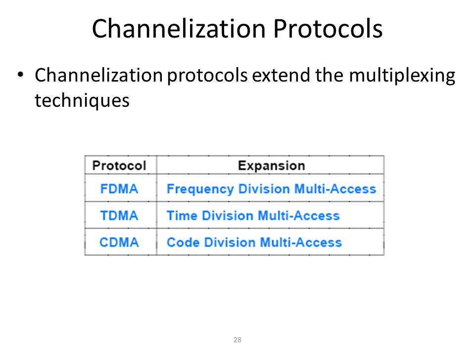 28 Channelization Protocols Channelization protocols extend the multiplexing techniques