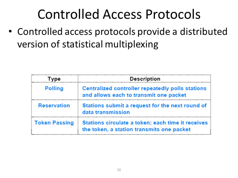 30 Controlled Access Protocols Controlled access protocols provide a distributed version of statistical multiplexing