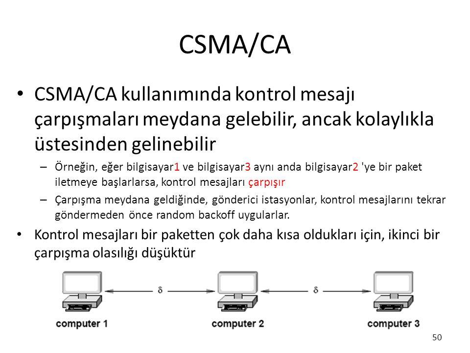 CSMA/CA 50 CSMA/CA kullanımında kontrol mesajı çarpışmaları meydana gelebilir, ancak kolaylıkla üstesinden gelinebilir – Örneğin, eğer bilgisayar1 ve