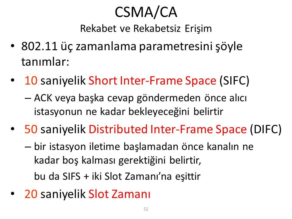 52 CSMA/CA Rekabet ve Rekabetsiz Erişim 802.11 üç zamanlama parametresini şöyle tanımlar: 10 saniyelik Short Inter-Frame Space (SIFC) – ACK veya başka