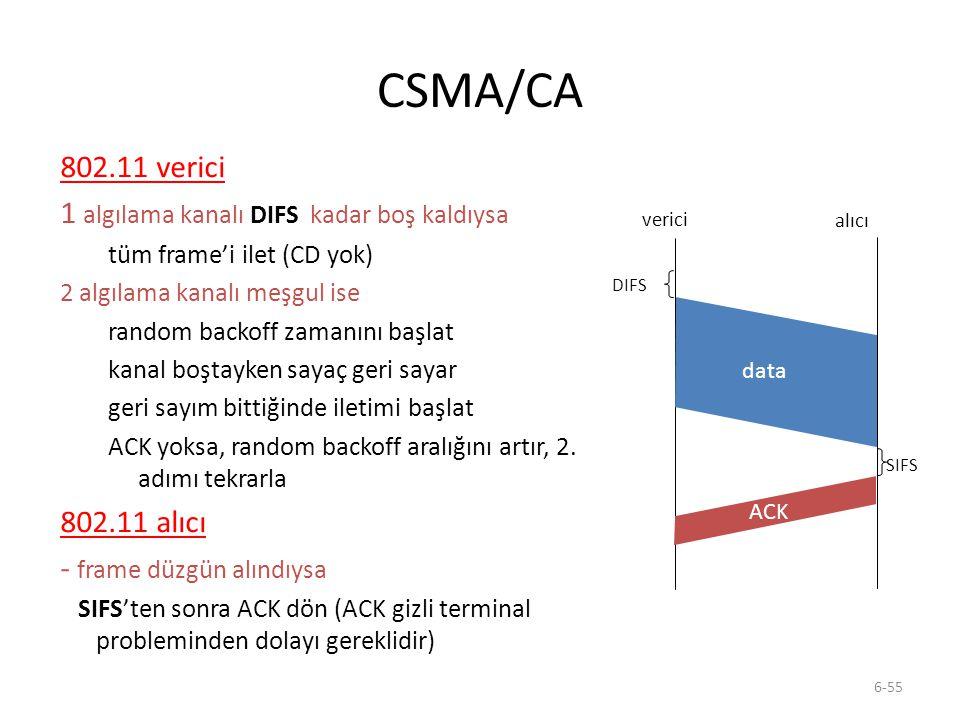 6-55 CSMA/CA 802.11 verici 1 algılama kanalı DIFS kadar boş kaldıysa tüm frame'i ilet (CD yok) 2 algılama kanalı meşgul ise random backoff zamanını ba