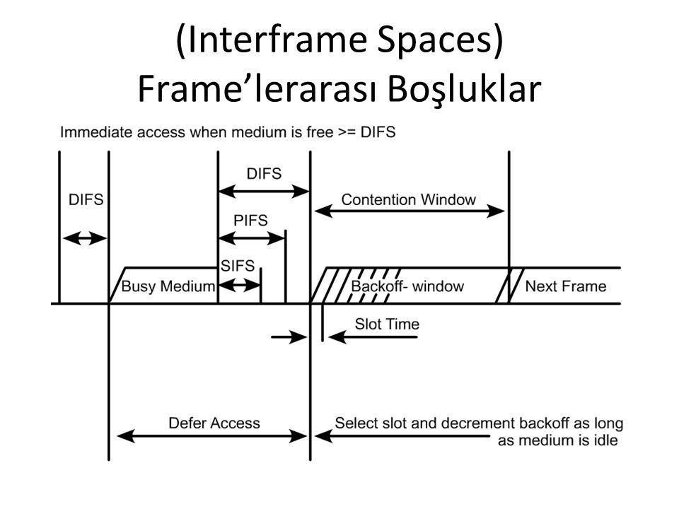(Interframe Spaces) Frame'lerarası Boşluklar