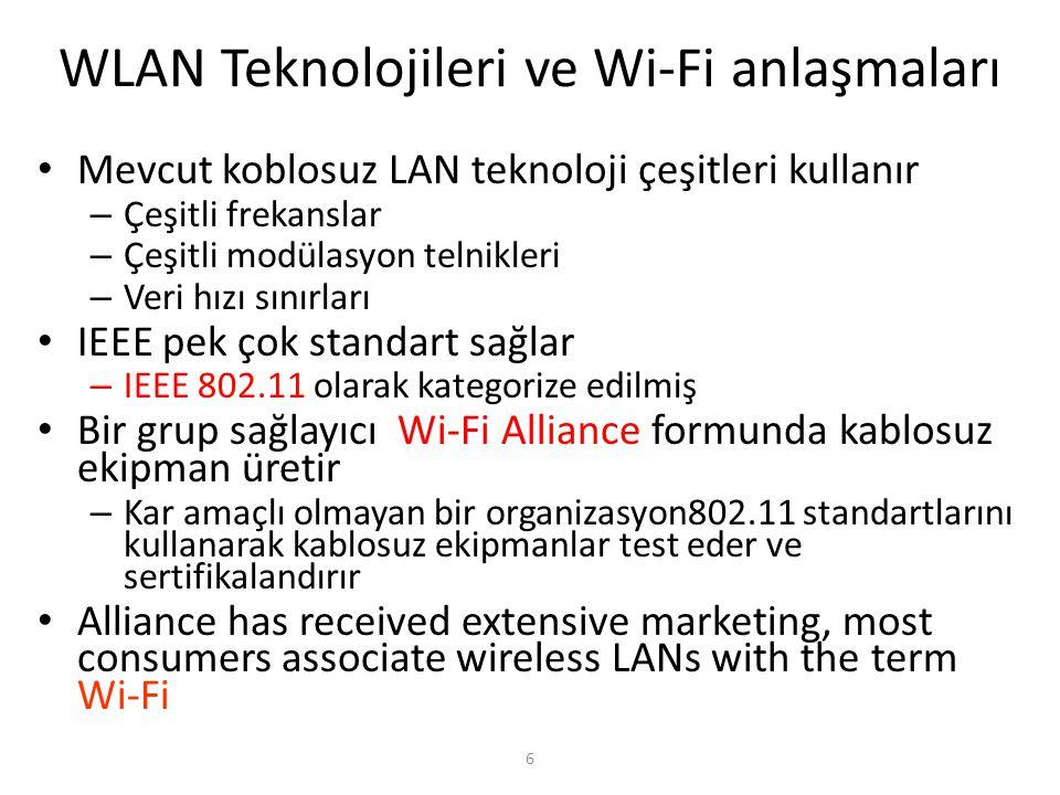 6 WLAN Teknolojileri ve Wi-Fi anlaşmaları Mevcut koblosuz LAN teknoloji çeşitleri kullanır – Çeşitli frekanslar – Çeşitli modülasyon telnikleri – Veri