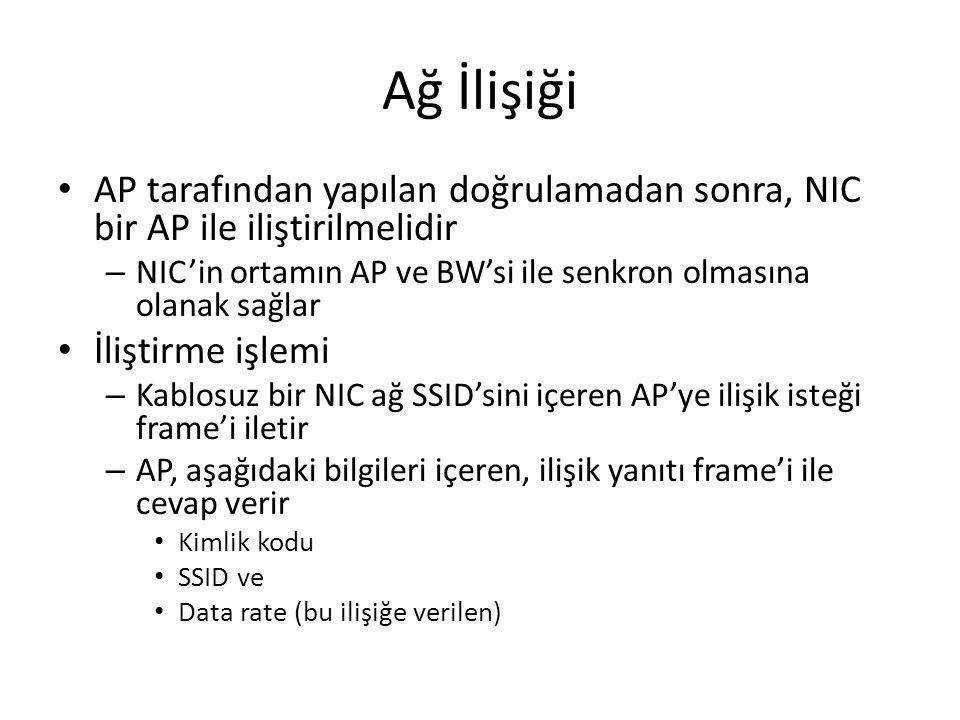 Ağ İlişiği AP tarafından yapılan doğrulamadan sonra, NIC bir AP ile iliştirilmelidir – NIC'in ortamın AP ve BW'si ile senkron olmasına olanak sağlar İ