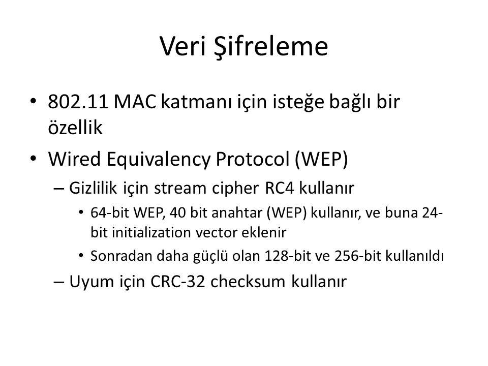 Veri Şifreleme 802.11 MAC katmanı için isteğe bağlı bir özellik Wired Equivalency Protocol (WEP) – Gizlilik için stream cipher RC4 kullanır 64-bit WEP