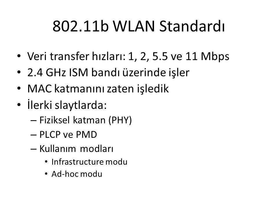 802.11b WLAN Standardı Veri transfer hızları: 1, 2, 5.5 ve 11 Mbps 2.4 GHz ISM bandı üzerinde işler MAC katmanını zaten işledik İlerki slaytlarda: – F