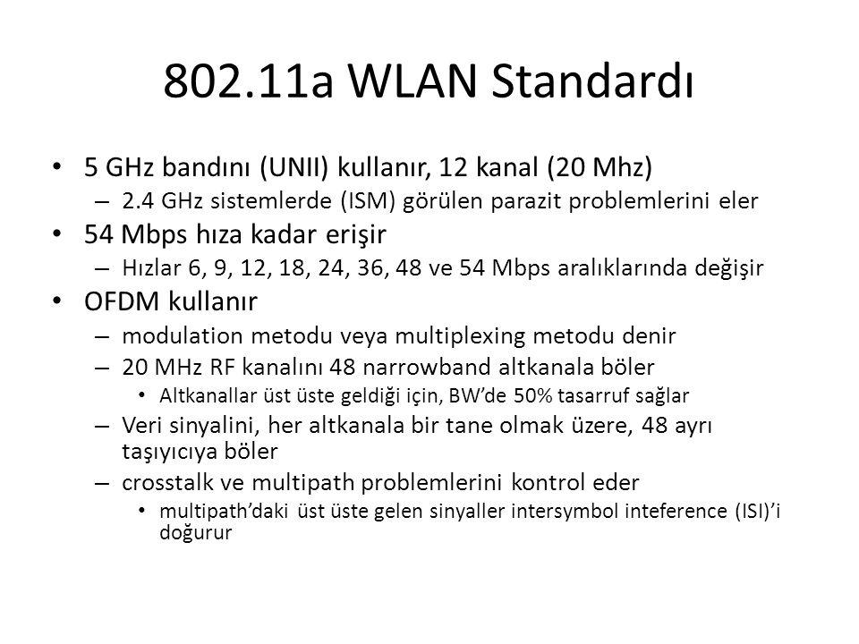 802.11a WLAN Standardı 5 GHz bandını (UNII) kullanır, 12 kanal (20 Mhz) – 2.4 GHz sistemlerde (ISM) görülen parazit problemlerini eler 54 Mbps hıza ka